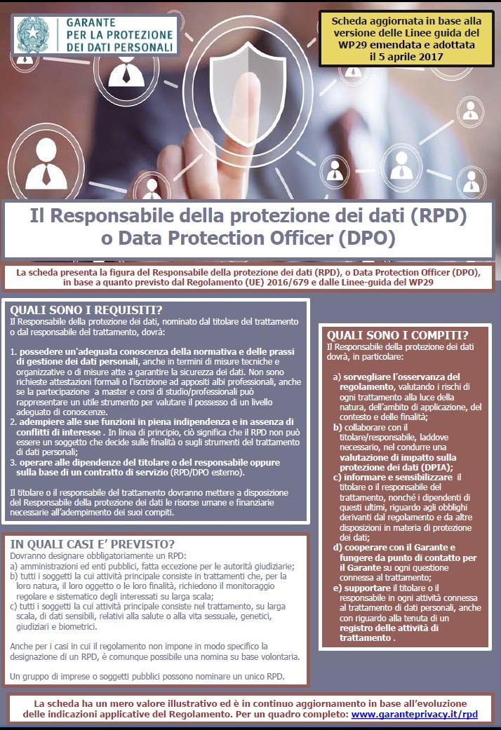 infografica responsabile protezione dati RPD